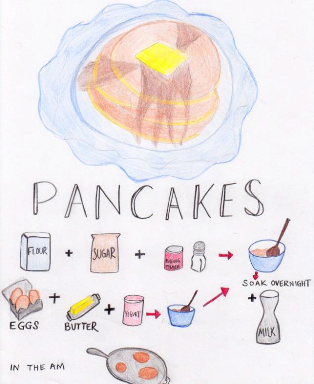 pancakes recipe illustration | foodloveswriting.com