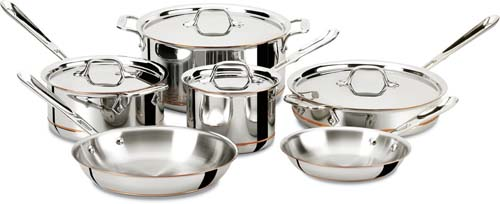 Best Induction Ready Cookware Sets 2016 Foodal