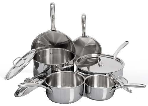 Best Induction Ready Cookware Sets 2020