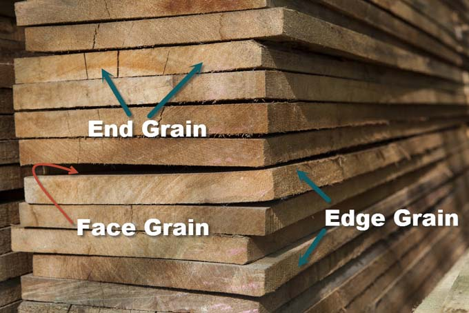 Edge Grain vs Face Grain Vs Flat Grain | Foodal.com