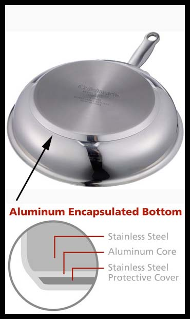 Spun disk/ aluminum enscapulated bottom frying pan diagram | Foodal.com