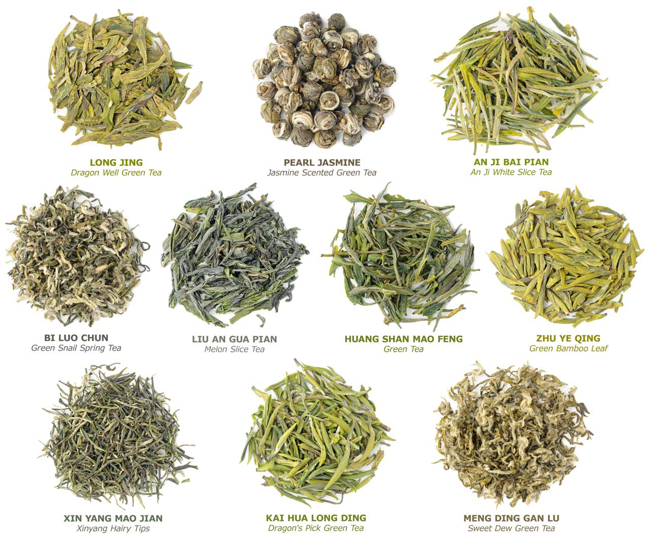Chinese Green Tea Varieties Foodal