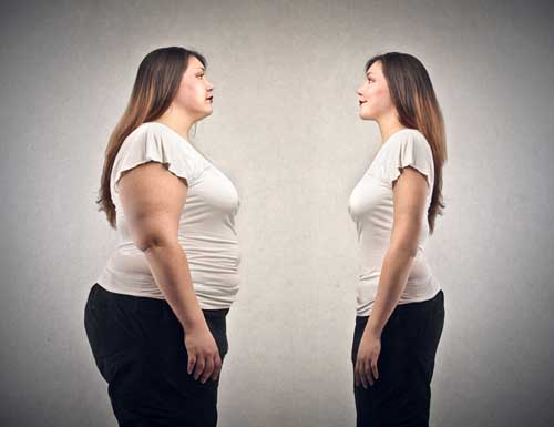 Thin or Obese - a reflection