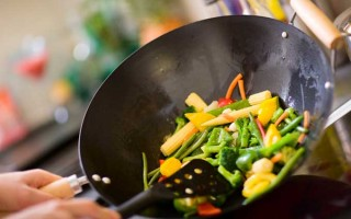 How to Choose the Best Wok