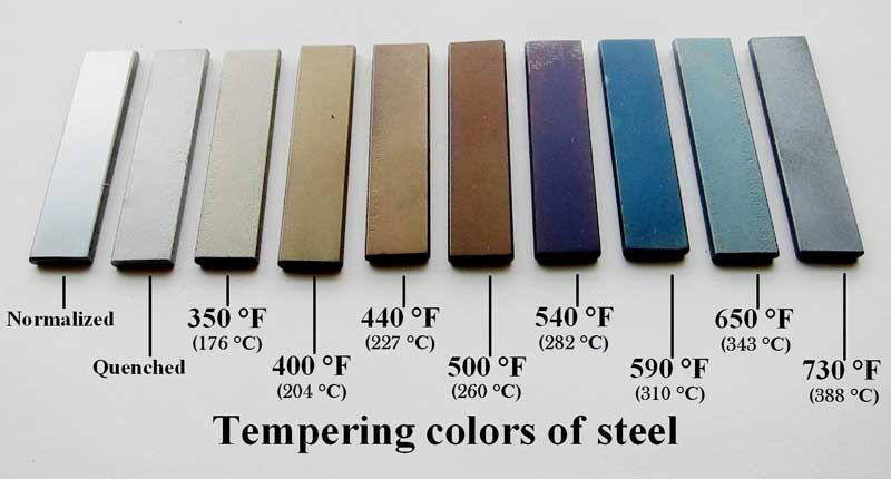 Tempering standards used in blacksmithing   Foodal.com
