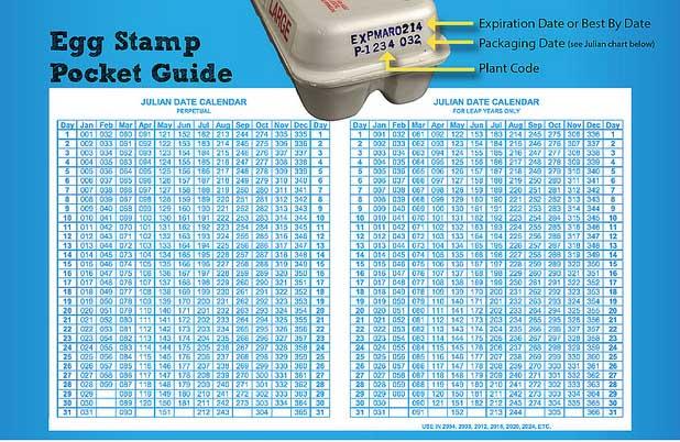 Egg Stamp Pocket Guide | Foodal.com