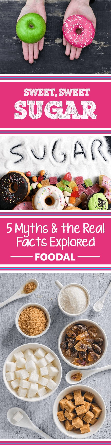 Do you know the truth about added sugar and artificial sweeteners? Or have the food manufacturers fooled you into believing these 5 myths? Learn about the disguises sugar may take in your foods, and discover ways to change your diet today that just may help to improve your health tomorrow. Read more now at https://foodal.com/knowledge/paleo/sweet-sugar-5-myths/