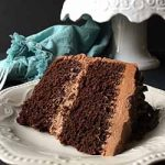 A slice of chocolate cake | Foodal.com